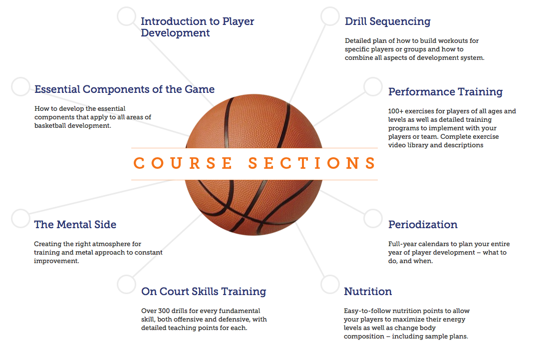 ImpactBBall-_Course_Selections